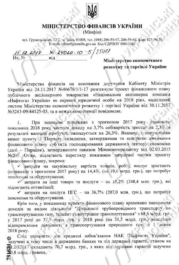 """Розкрадений """"Нафтогаз"""" закликає уряд підняти тарифи на газ для населення на 73%"""