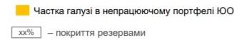 """Ощадбанк списав мільярдні борги """"сонячних"""" проектів Клюєвих у Криму"""