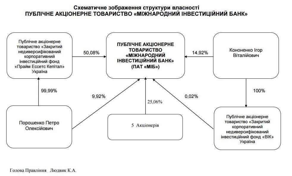 Кандидат в премьер-министры и состав правительства согласованы, - Луценко - Цензор.НЕТ 110